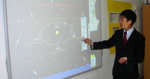 Интерактивные доски для презентаций