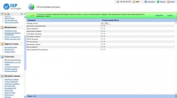 Обзор виртуального сервера ISP manager